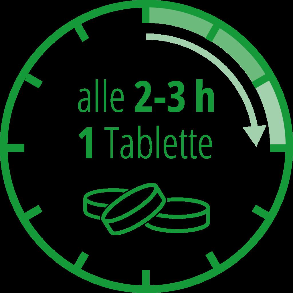 Icon mit Tabletten: Alle 2-3 Stunden 1 GeloRevoice® Halstablette einnehmen.